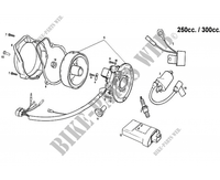 IGNITION for GASGAS EC 300 2012